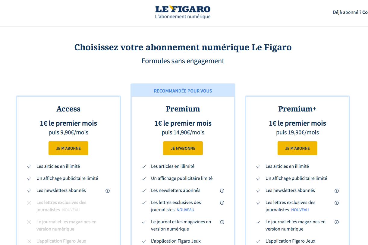 Les différentes options d'abonnement numérique Le Figaro